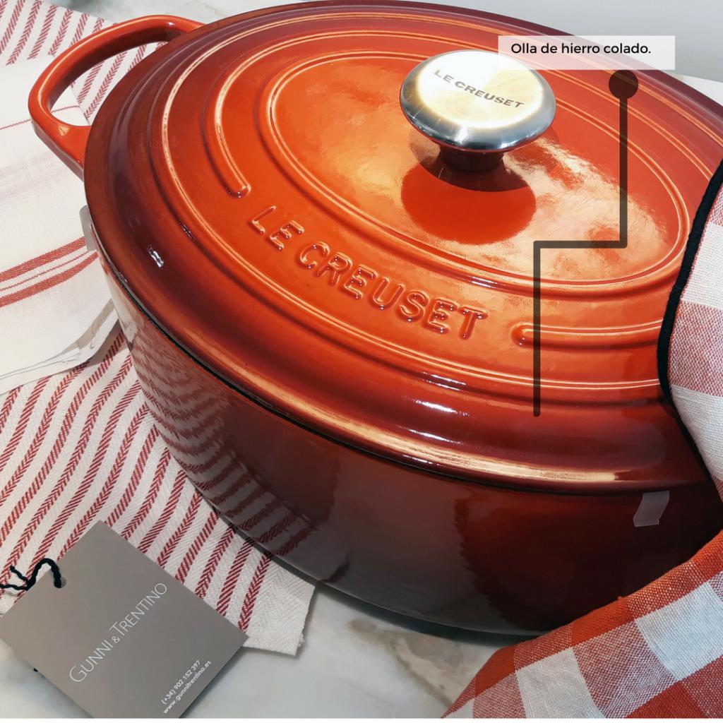 Famoso Naranja Diseño De La Cocina Del Condado Ornamento - Ideas de ...